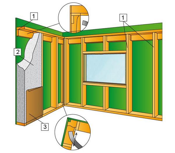 Строительство финского дома под ключ включает в себя все работы, начиная от строительства фундамента, монтажа конструкций каркасного дома